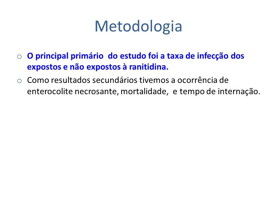 Metodologia o O principal primário do estudo foi a taxa de infecção dos expostos e não expostos à ranitidina. o Como resultados secundários tivemos a