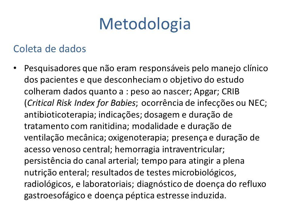 Metodologia Pesquisadores que não eram responsáveis pelo manejo clínico dos pacientes e que desconheciam o objetivo do estudo colheram dados quanto a
