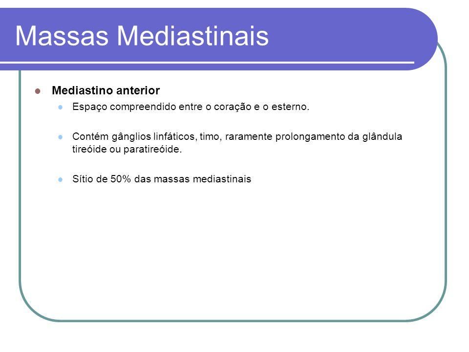 Massas Mediastinais Mediastino médio Contém traquéia, brônquios, gânglios linfáticos, coração e grandes vasos.