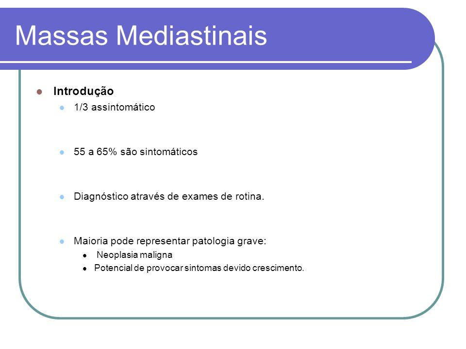 Massas Mediastinais Introdução 1/3 assintomático 55 a 65% são sintomáticos Diagnóstico através de exames de rotina. Maioria pode representar patologia