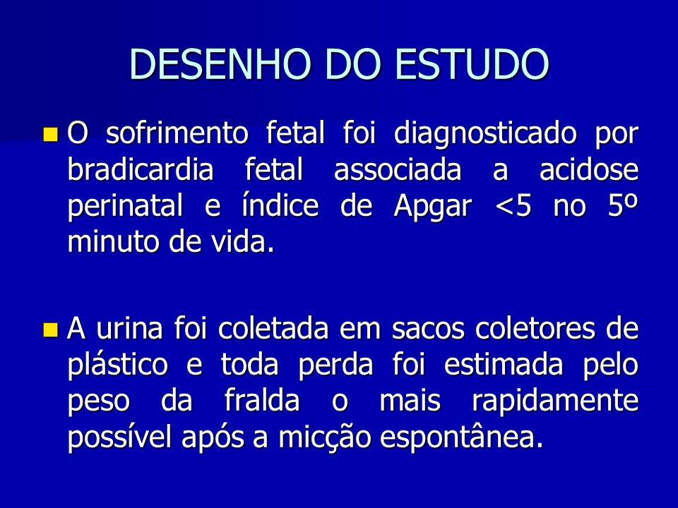 DESENHO DO ESTUDO O sofrimento fetal foi diagnosticado por bradicardia fetal associada a acidose perinatal e índice de Apgar <5 no 5º minuto de vida.