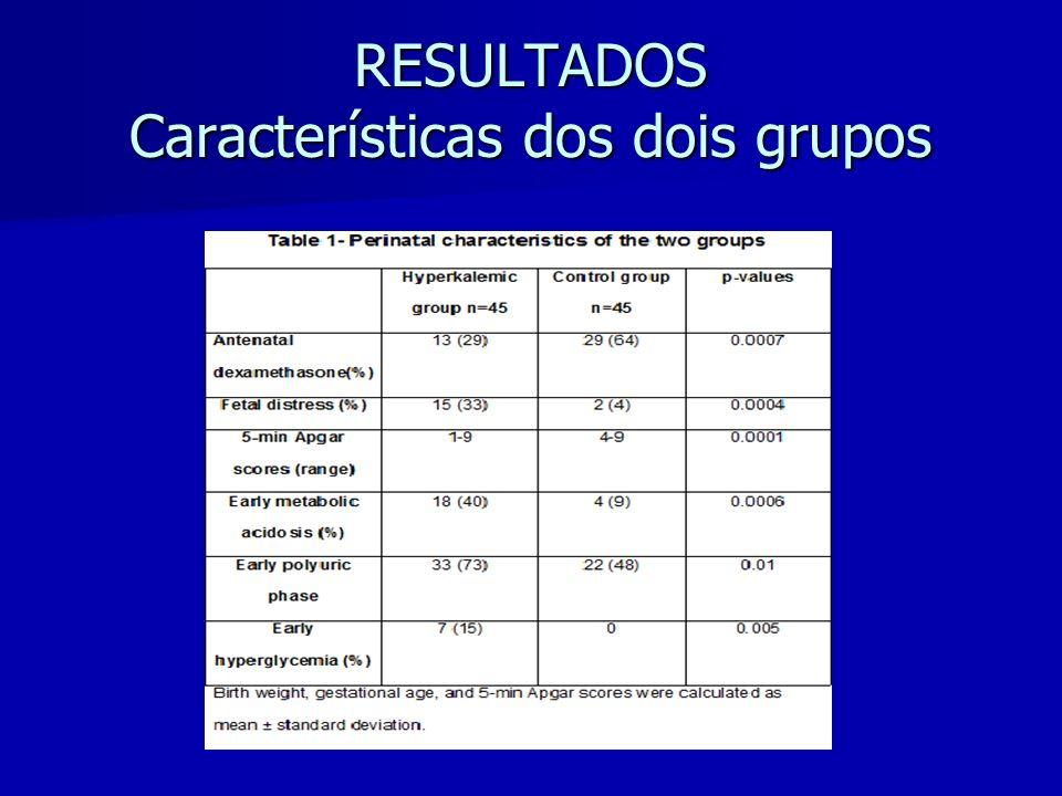 RESULTADOS Características dos dois grupos
