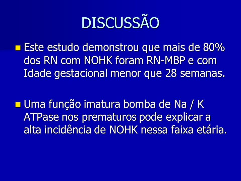 DISCUSSÃO Este estudo demonstrou que mais de 80% dos RN com NOHK foram RN-MBP e com Idade gestacional menor que 28 semanas.