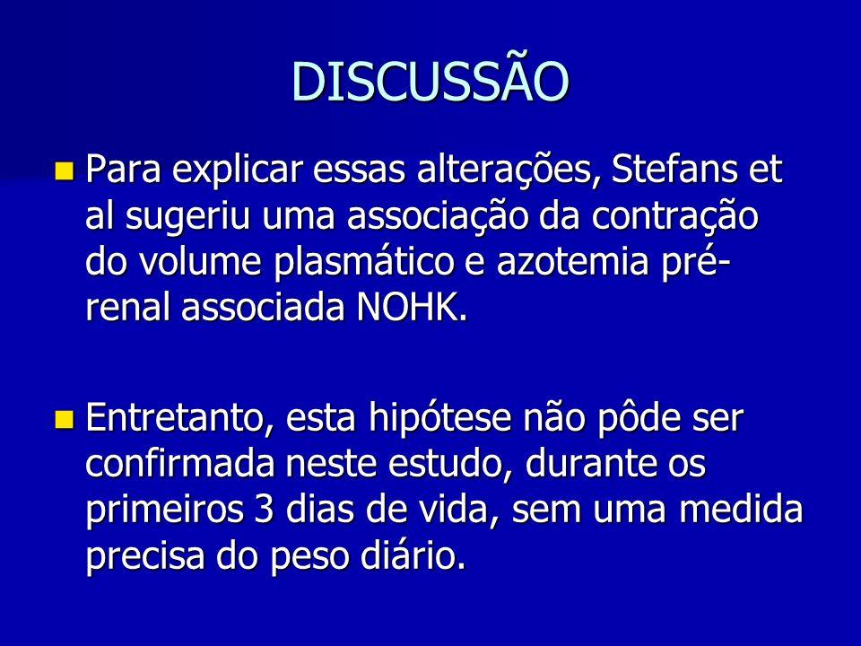 DISCUSSÃO Para explicar essas alterações, Stefans et al sugeriu uma associação da contração do volume plasmático e azotemia pré- renal associada NOHK.