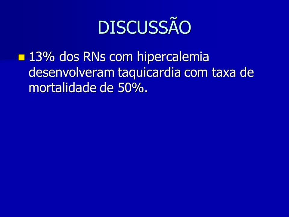 DISCUSSÃO 13% dos RNs com hipercalemia desenvolveram taquicardia com taxa de mortalidade de 50%.
