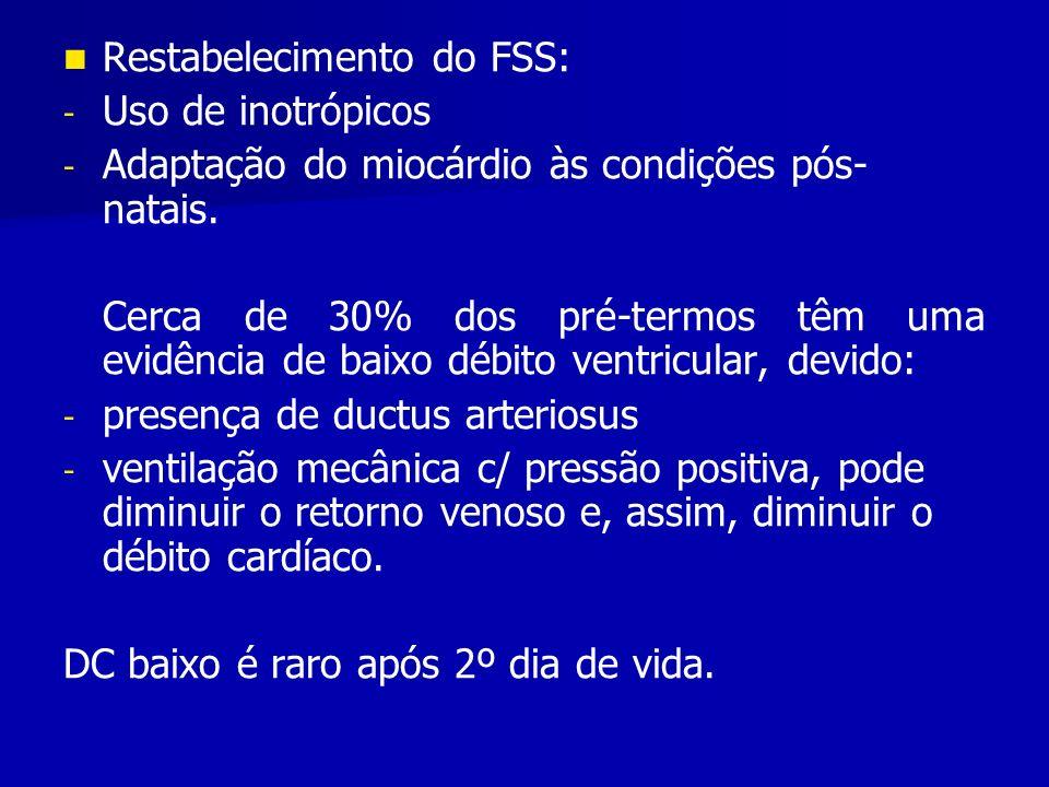 Restabelecimento do FSS: - - Uso de inotrópicos - - Adaptação do miocárdio às condições pós- natais.