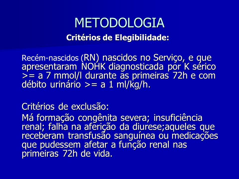 METODOLOGIA Critérios de Elegibilidade: RN) nascidos no Serviço, e que apresentaram NOHK diagnosticada por K sérico >= a 7 mmol/l durante as primeiras 72h e com débito urinário >= a 1 ml/kg/h.