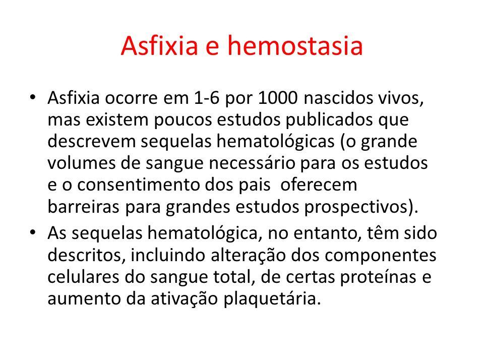 Asfixia e hemostasia Asfixia ocorre em 1-6 por 1000 nascidos vivos, mas existem poucos estudos publicados que descrevem sequelas hematológicas (o gran