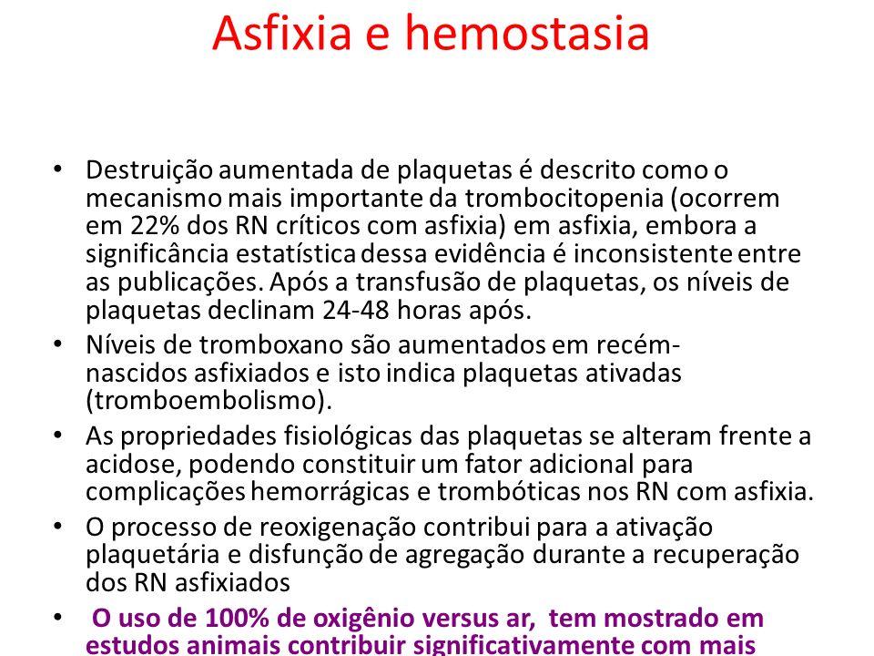 Asfixia e hemostasia Destruição aumentada de plaquetas é descrito como o mecanismo mais importante da trombocitopenia (ocorrem em 22% dos RN críticos