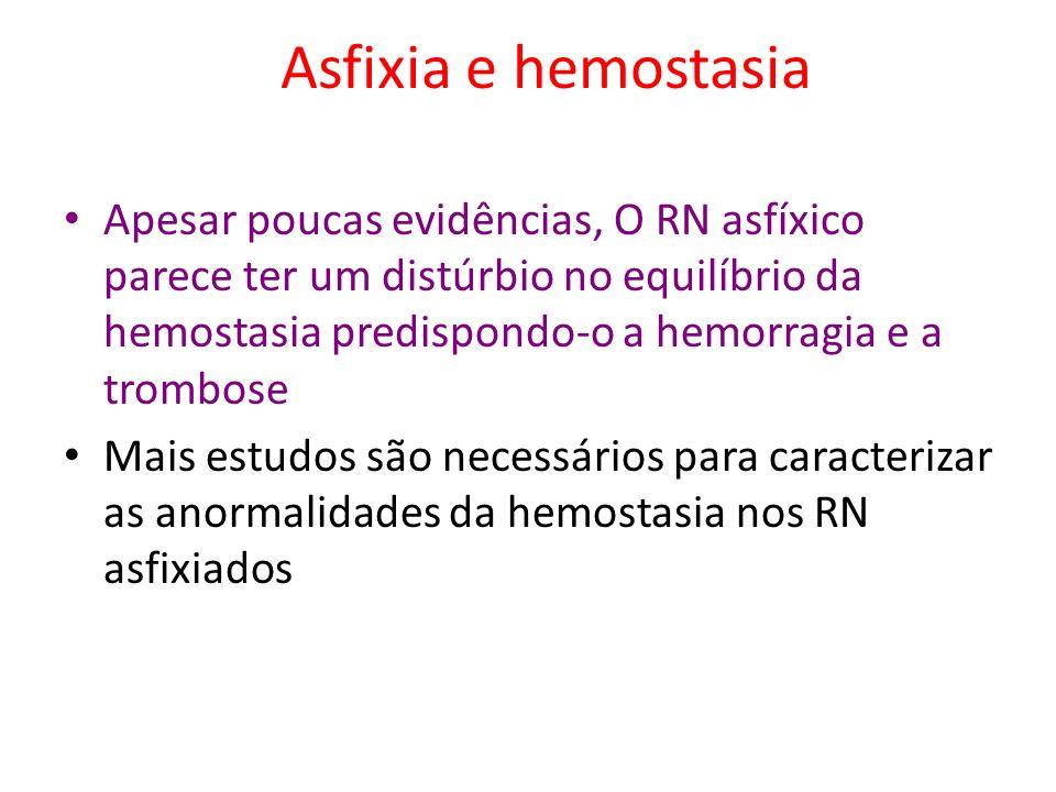 Apesar poucas evidências, O RN asfíxico parece ter um distúrbio no equilíbrio da hemostasia predispondo-o a hemorragia e a trombose Mais estudos são n