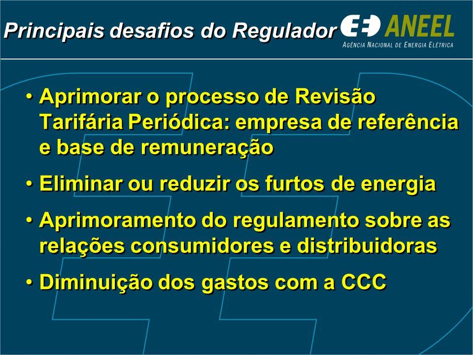 Aprimorar o processo de Revisão Tarifária Periódica: empresa de referência e base de remuneração Eliminar ou reduzir os furtos de energia Aprimorament