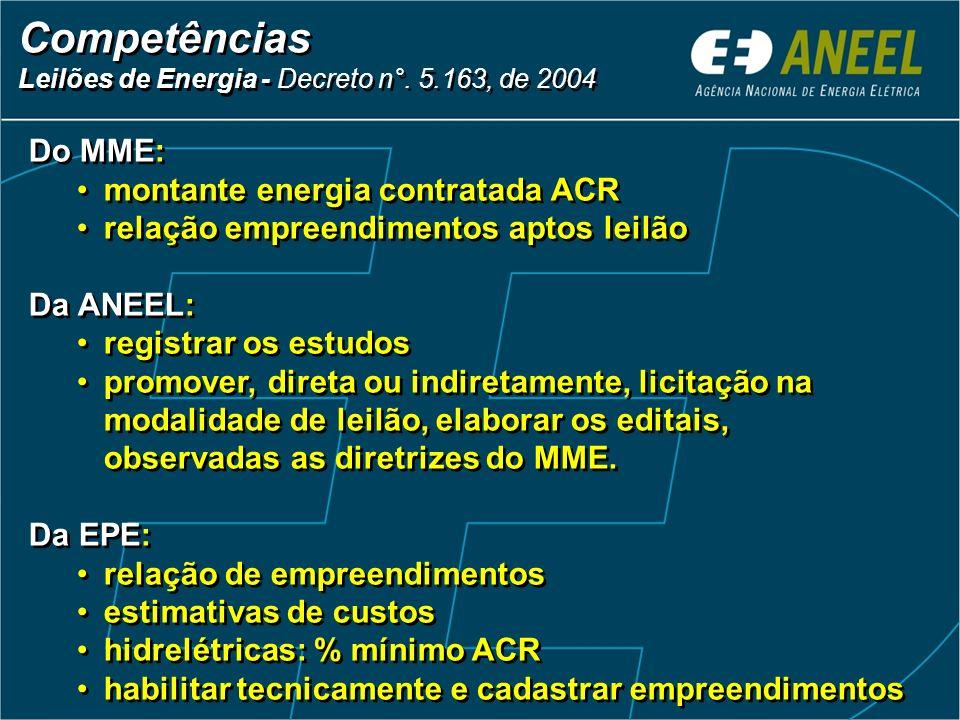 Do MME: montante energia contratada ACR relação empreendimentos aptos leilão Da ANEEL: registrar os estudos promover, direta ou indiretamente, licitação na modalidade de leilão, elaborar os editais, observadas as diretrizes do MME.