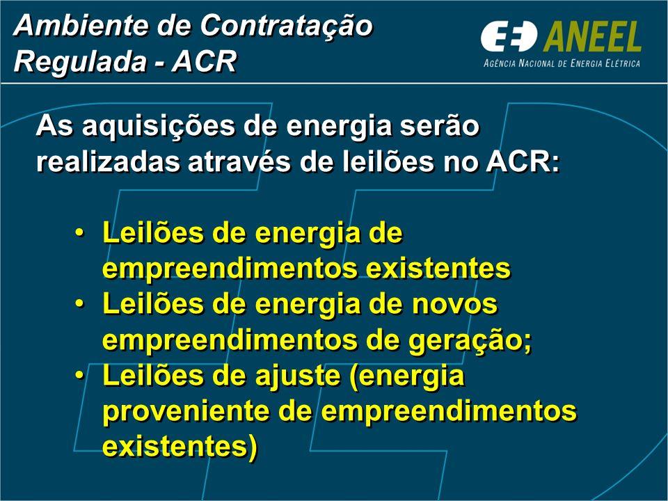 As aquisições de energia serão realizadas através de leilões no ACR: Leilões de energia de empreendimentos existentes Leilões de energia de novos empreendimentos de geração; Leilões de ajuste (energia proveniente de empreendimentos existentes) As aquisições de energia serão realizadas através de leilões no ACR: Leilões de energia de empreendimentos existentes Leilões de energia de novos empreendimentos de geração; Leilões de ajuste (energia proveniente de empreendimentos existentes) Ambiente de Contratação Regulada - ACR