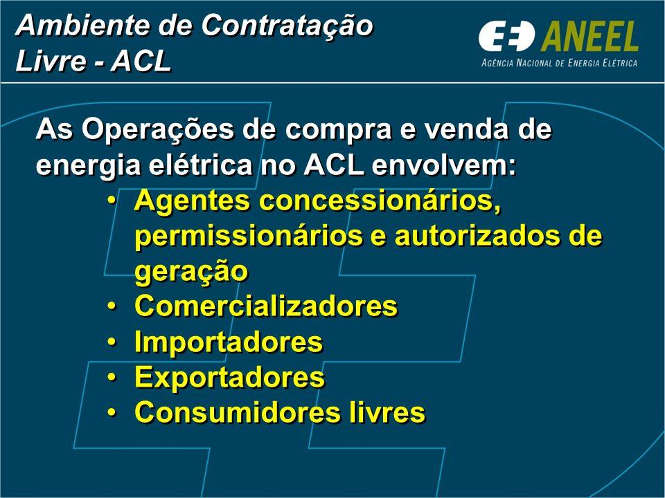 As Operações de compra e venda de energia elétrica no ACL envolvem: Agentes concessionários, permissionários e autorizados de geração Comercializadore