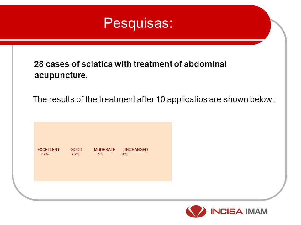 Pesquisas: 28 cases of sciatica with treatment of abdominal acupuncture. The results of the treatment after 10 applicatios are shown below: EXCELLENT