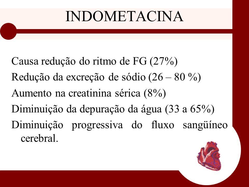 INDOMETACINA Causa redução do ritmo de FG (27%) Redução da excreção de sódio (26 – 80 %) Aumento na creatinina sérica (8%) Diminuição da depuração da
