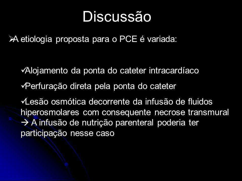 Discussão A etiologia proposta para o PCE é variada: Alojamento da ponta do cateter intracardíaco Perfuração direta pela ponta do cateter Lesão osmóti