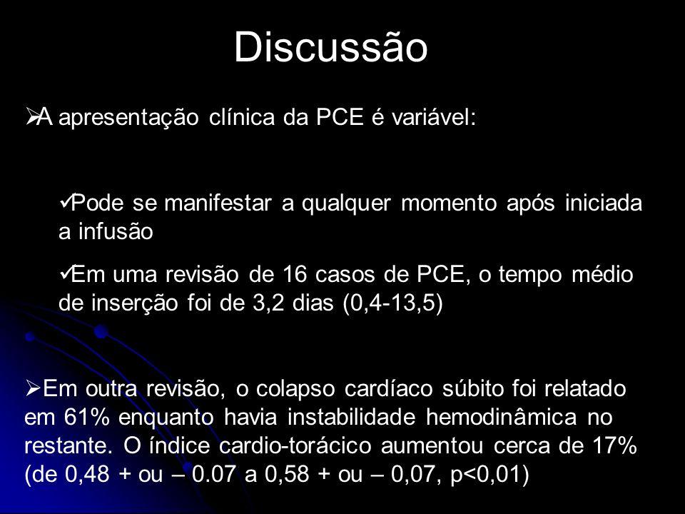 Discussão A apresentação clínica da PCE é variável: Pode se manifestar a qualquer momento após iniciada a infusão Em uma revisão de 16 casos de PCE, o
