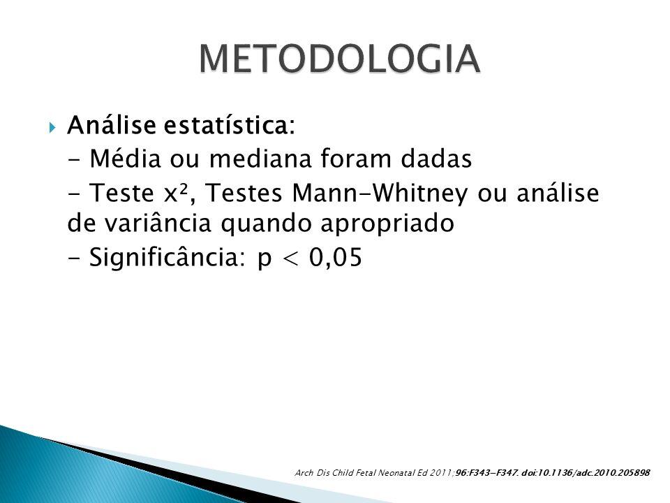 Análise estatística: - Média ou mediana foram dadas - Teste x², Testes Mann-Whitney ou análise de variância quando apropriado - Significância: p < 0,0