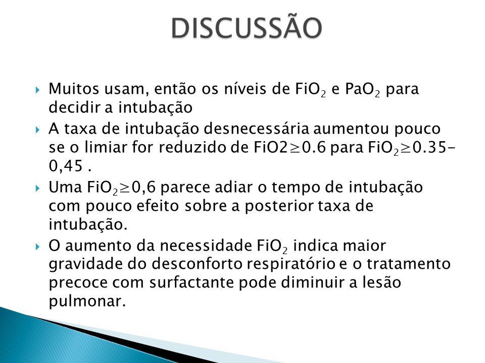 Muitos usam, então os níveis de FiO 2 e PaO 2 para decidir a intubação A taxa de intubação desnecessária aumentou pouco se o limiar for reduzido de Fi