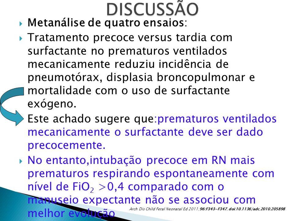 Metanálise de quatro ensaios: Tratamento precoce versus tardia com surfactante no prematuros ventilados mecanicamente reduziu incidência de pneumotóra