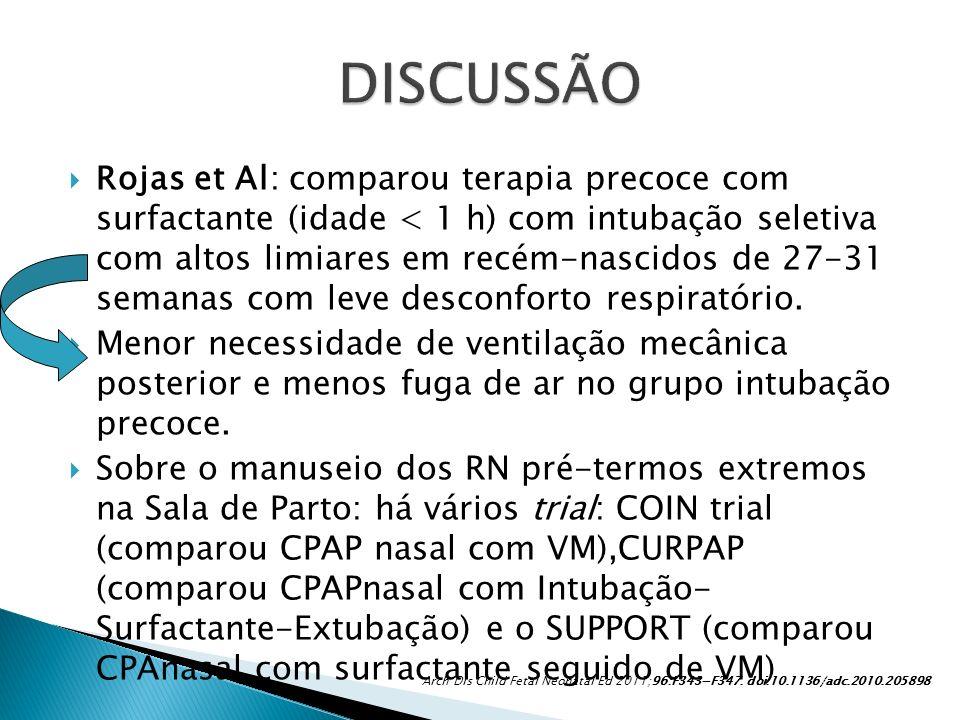 Rojas et Al: comparou terapia precoce com surfactante (idade < 1 h) com intubação seletiva com altos limiares em recém-nascidos de 27-31 semanas com l