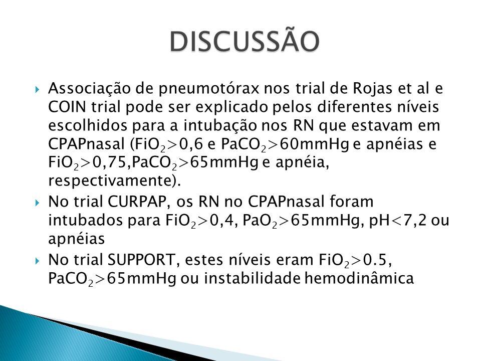 Associação de pneumotórax nos trial de Rojas et al e COIN trial pode ser explicado pelos diferentes níveis escolhidos para a intubação nos RN que esta