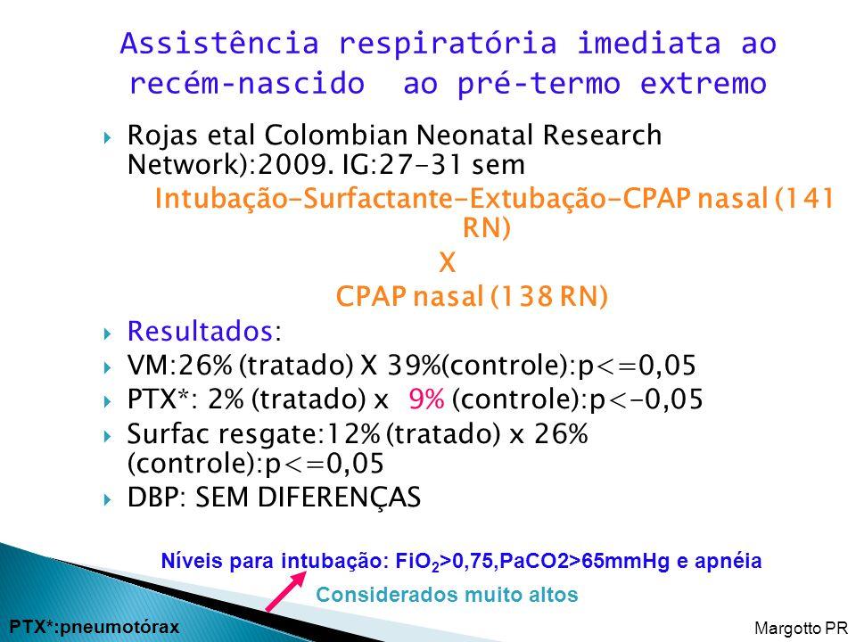Rojas etal Colombian Neonatal Research Network):2009. IG:27-31 sem Intubação-Surfactante-Extubação-CPAP nasal (141 RN) X CPAP nasal (138 RN) Resultado