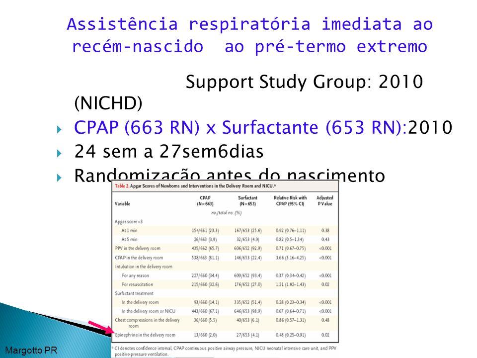 Support Study Group: 2010 (NICHD) CPAP (663 RN) x Surfactante (653 RN):2010 24 sem a 27sem6dias Randomização antes do nascimento Margotto PR Assistênc
