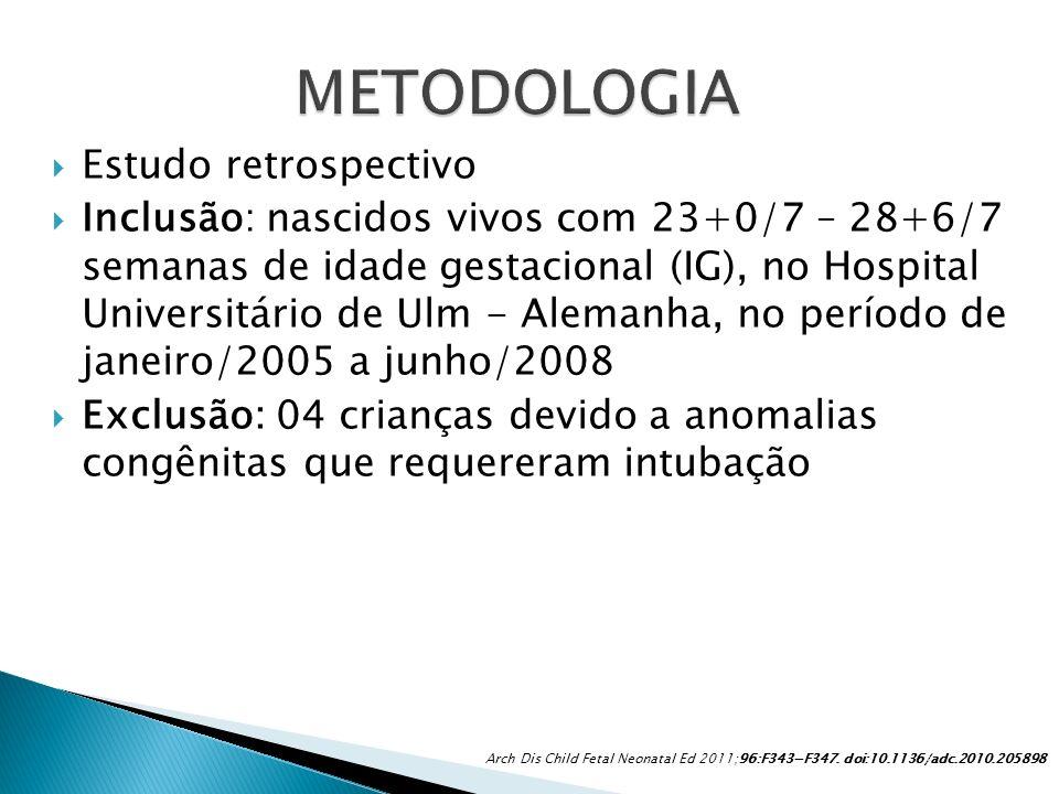 Estudo retrospectivo Inclusão: nascidos vivos com 23+0/7 – 28+6/7 semanas de idade gestacional (IG), no Hospital Universitário de Ulm - Alemanha, no p