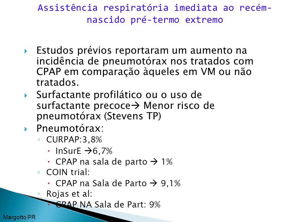 Estudos prévios reportaram um aumento na incidência de pneumotórax nos tratados com CPAP em comparação àqueles em VM ou não tratados. Surfactante prof