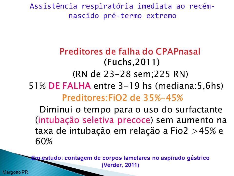 Preditores de falha do CPAPnasal (Fuchs,2011) (RN de 23-28 sem;225 RN) 51% DE FALHA entre 3-19 hs (mediana:5,6hs) Preditores:FiO2 de 35%-45% Diminui o