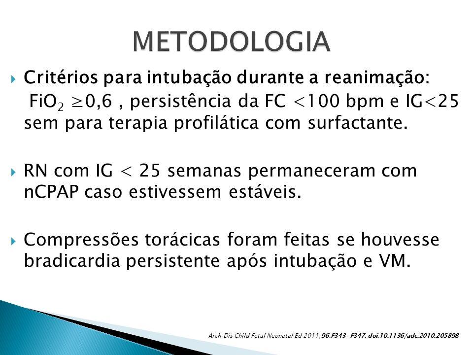 Critérios para intubação durante a reanimação: FiO 2 0,6, persistência da FC <100 bpm e IG<25 sem para terapia profilática com surfactante. RN com IG