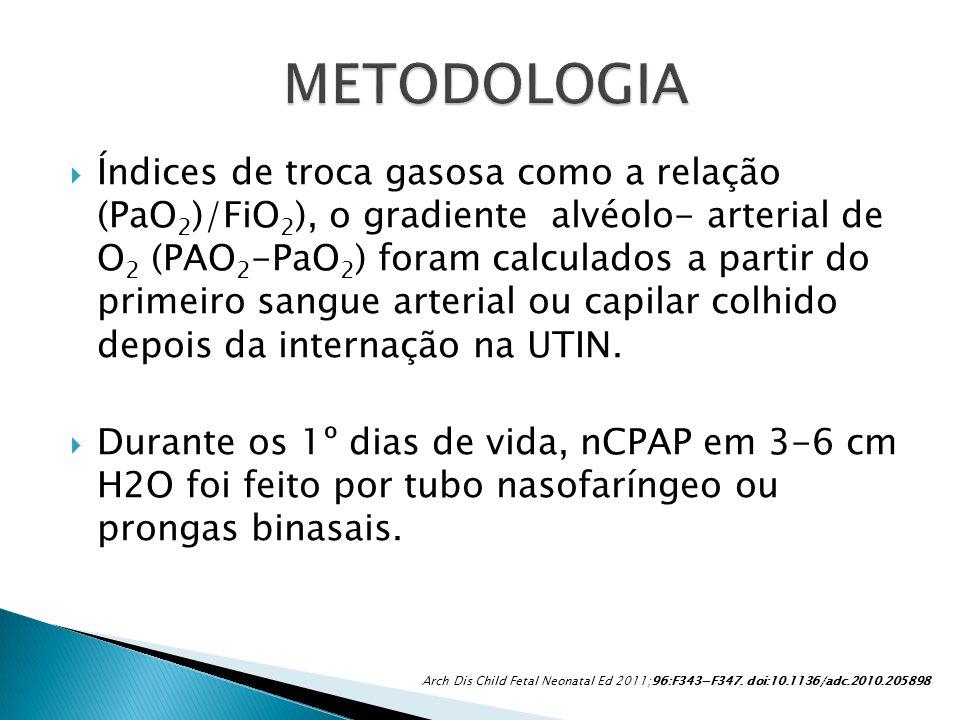 Índices de troca gasosa como a relação (PaO 2 )/FiO 2 ), o gradiente alvéolo- arterial de O 2 (PAO 2 -PaO 2 ) foram calculados a partir do primeiro sa