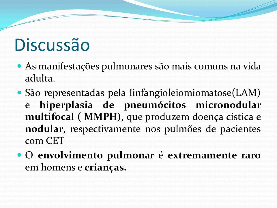 Discussão As manifestações pulmonares são mais comuns na vida adulta. São representadas pela linfangioleiomiomatose(LAM) e hiperplasia de pneumócitos