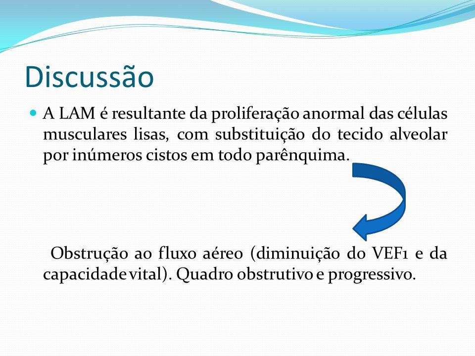 Discussão A LAM é resultante da proliferação anormal das células musculares lisas, com substituição do tecido alveolar por inúmeros cistos em todo par