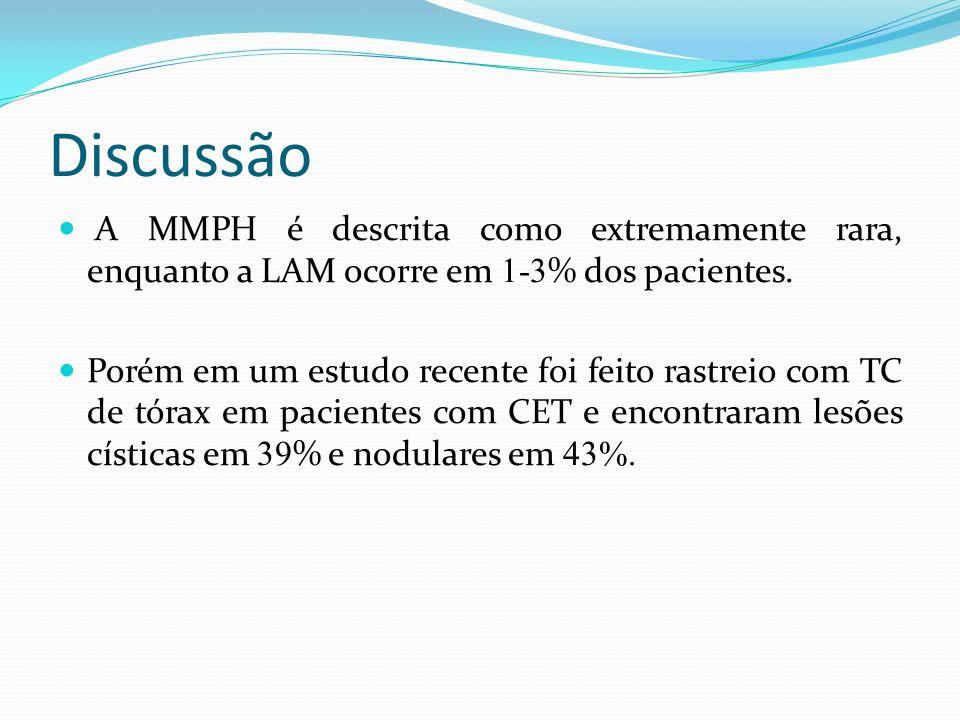 Discussão A MMPH é descrita como extremamente rara, enquanto a LAM ocorre em 1-3 % dos pacientes. Porém em um estudo recente foi feito rastreio com TC