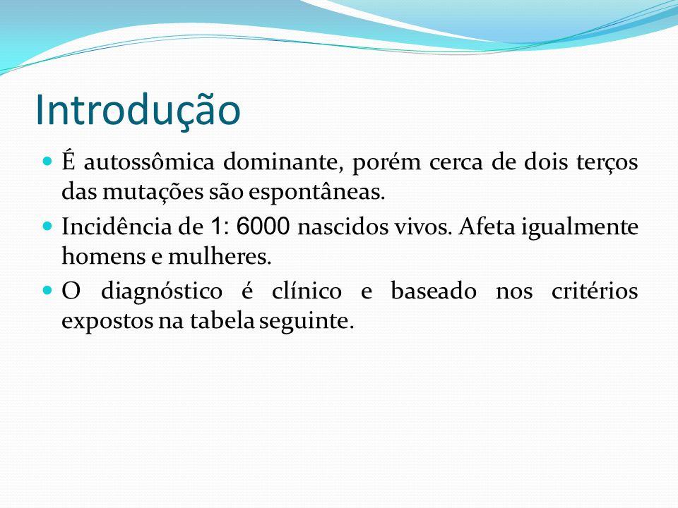 Introdução É autossômica dominante, porém cerca de dois terços das mutações são espontâneas. Incidência de 1: 6000 nascidos vivos. Afeta igualmente ho
