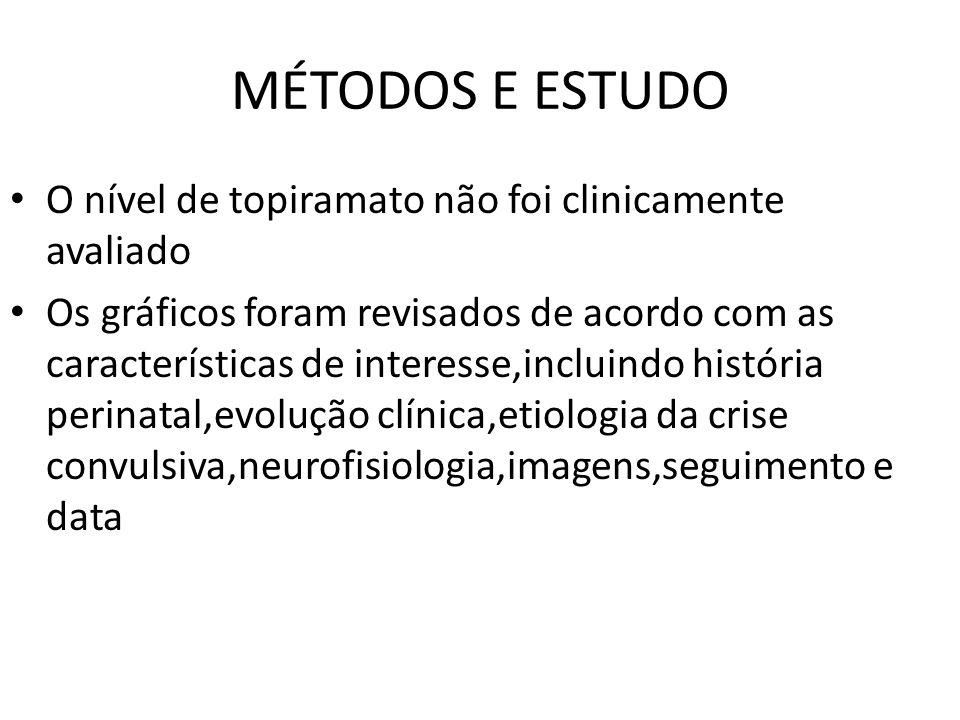 MÉTODOS E ESTUDO O nível de topiramato não foi clinicamente avaliado Os gráficos foram revisados de acordo com as características de interesse,incluindo história perinatal,evolução clínica,etiologia da crise convulsiva,neurofisiologia,imagens,seguimento e data