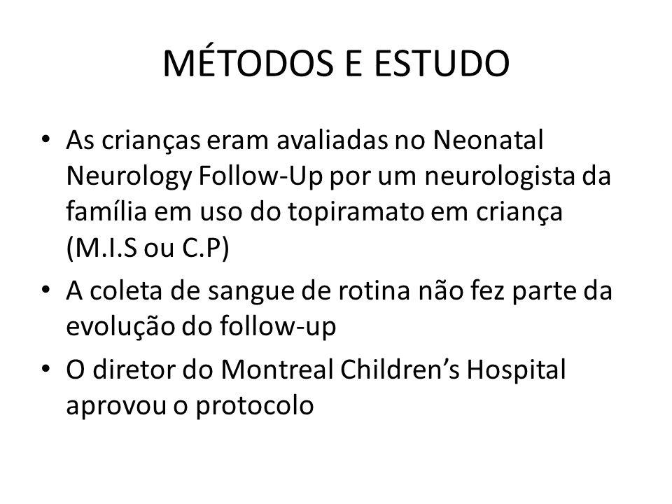 MÉTODOS E ESTUDO As crianças eram avaliadas no Neonatal Neurology Follow-Up por um neurologista da família em uso do topiramato em criança (M.I.S ou C.P) A coleta de sangue de rotina não fez parte da evolução do follow-up O diretor do Montreal Childrens Hospital aprovou o protocolo