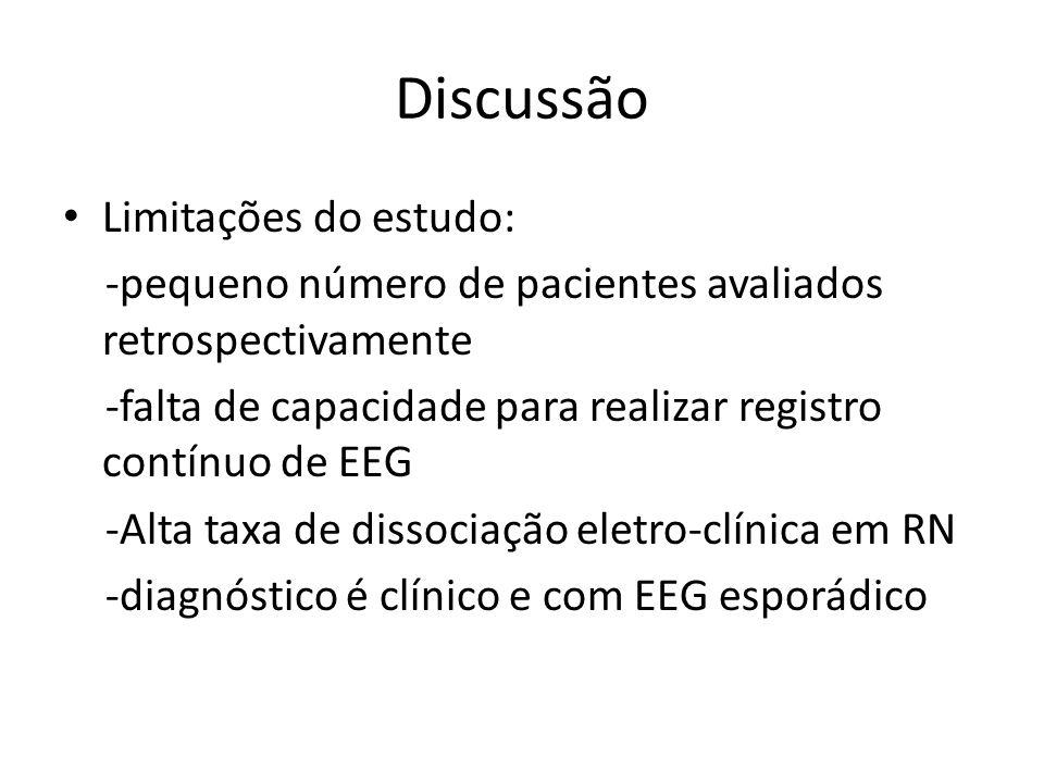 Discussão Limitações do estudo: -pequeno número de pacientes avaliados retrospectivamente -falta de capacidade para realizar registro contínuo de EEG -Alta taxa de dissociação eletro-clínica em RN -diagnóstico é clínico e com EEG esporádico