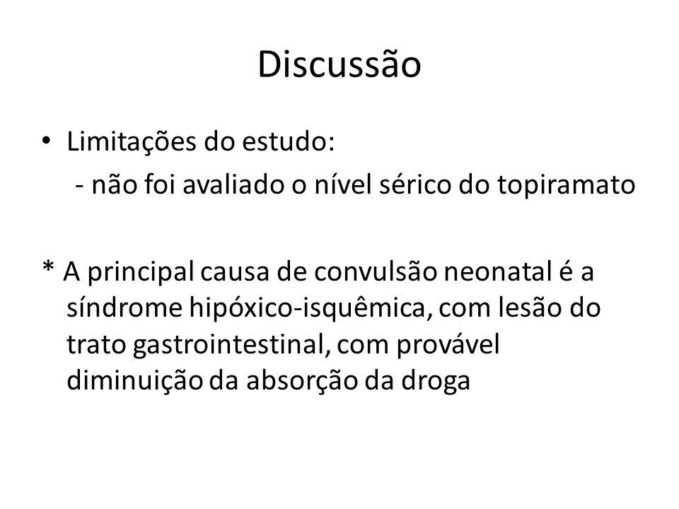 Discussão Limitações do estudo: - não foi avaliado o nível sérico do topiramato * A principal causa de convulsão neonatal é a síndrome hipóxico-isquêmica, com lesão do trato gastrointestinal, com provável diminuição da absorção da droga