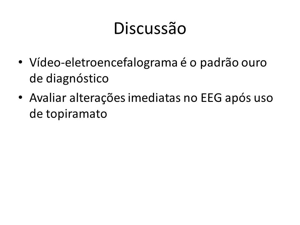 Discussão Vídeo-eletroencefalograma é o padrão ouro de diagnóstico Avaliar alterações imediatas no EEG após uso de topiramato