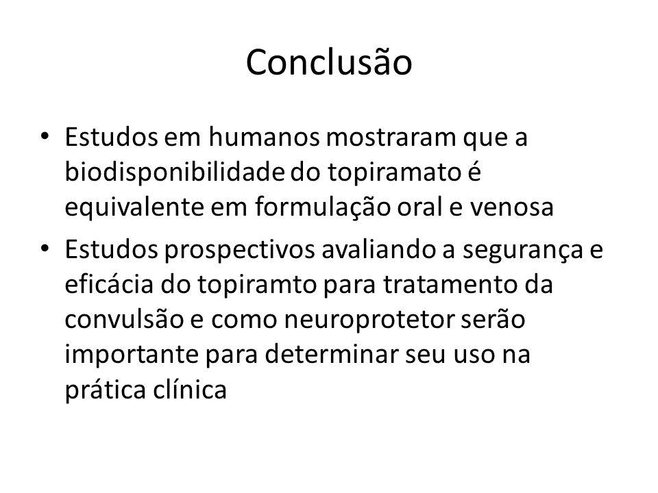 Conclusão Estudos em humanos mostraram que a biodisponibilidade do topiramato é equivalente em formulação oral e venosa Estudos prospectivos avaliando a segurança e eficácia do topiramto para tratamento da convulsão e como neuroprotetor serão importante para determinar seu uso na prática clínica