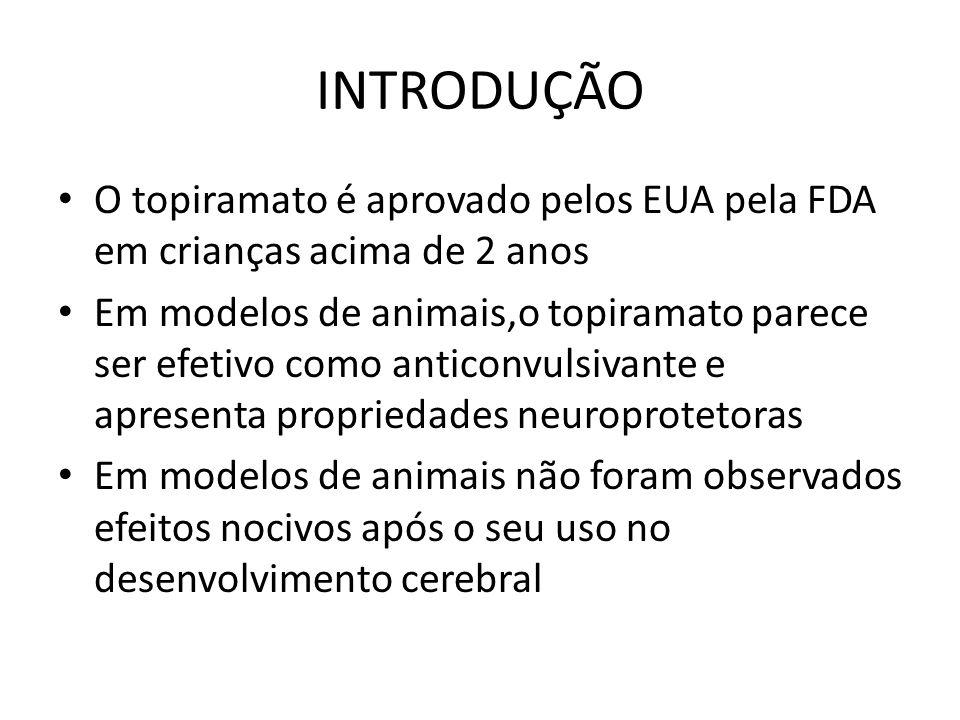 INTRODUÇÃO O topiramato é aprovado pelos EUA pela FDA em crianças acima de 2 anos Em modelos de animais,o topiramato parece ser efetivo como anticonvulsivante e apresenta propriedades neuroprotetoras Em modelos de animais não foram observados efeitos nocivos após o seu uso no desenvolvimento cerebral
