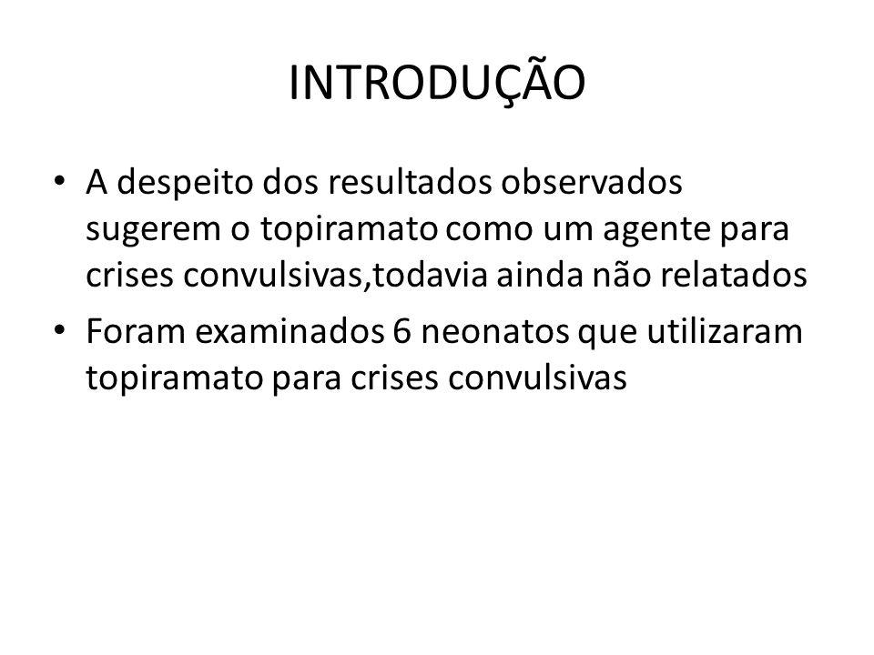 INTRODUÇÃO A despeito dos resultados observados sugerem o topiramato como um agente para crises convulsivas,todavia ainda não relatados Foram examinados 6 neonatos que utilizaram topiramato para crises convulsivas