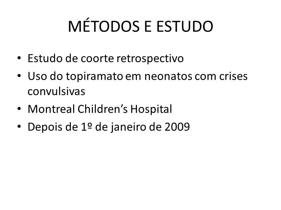 MÉTODOS E ESTUDO Estudo de coorte retrospectivo Uso do topiramato em neonatos com crises convulsivas Montreal Childrens Hospital Depois de 1º de janeiro de 2009