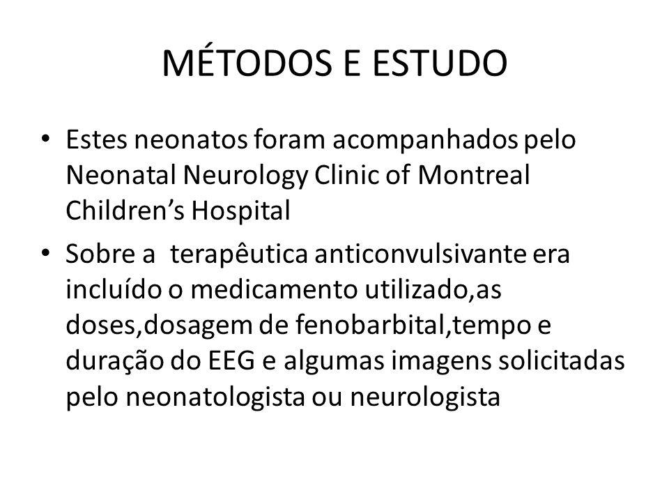 MÉTODOS E ESTUDO Estes neonatos foram acompanhados pelo Neonatal Neurology Clinic of Montreal Childrens Hospital Sobre a terapêutica anticonvulsivante era incluído o medicamento utilizado,as doses,dosagem de fenobarbital,tempo e duração do EEG e algumas imagens solicitadas pelo neonatologista ou neurologista