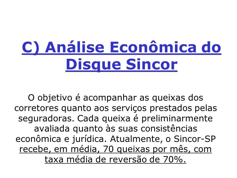 C) Análise Econômica do Disque Sincor O objetivo é acompanhar as queixas dos corretores quanto aos serviços prestados pelas seguradoras. Cada queixa é
