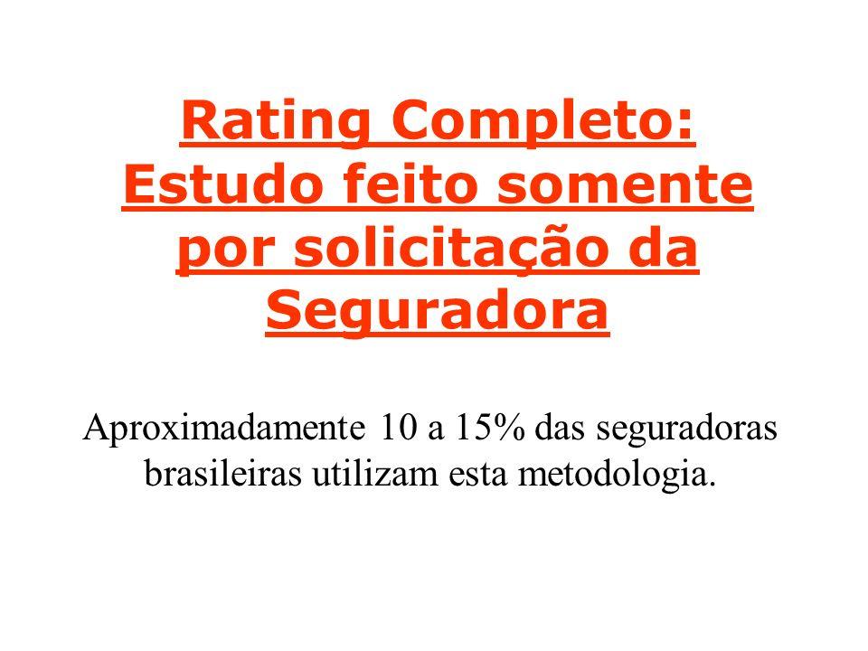Rating Completo: Estudo feito somente por solicitação da Seguradora Aproximadamente 10 a 15% das seguradoras brasileiras utilizam esta metodologia.